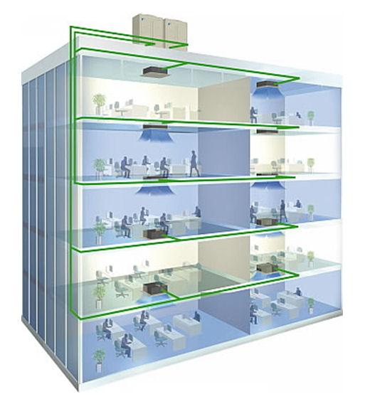 Đặc điểm của hệ thống điều hòa không khí cục bộ