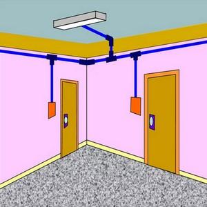 Những lưu ý khi lắp đặt hệ thống điện trong nhà