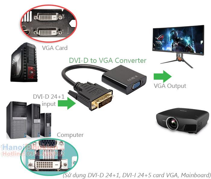 Cáp chuyển đổi DVI-D 24+1 sang VGA Female chất lượng tốt
