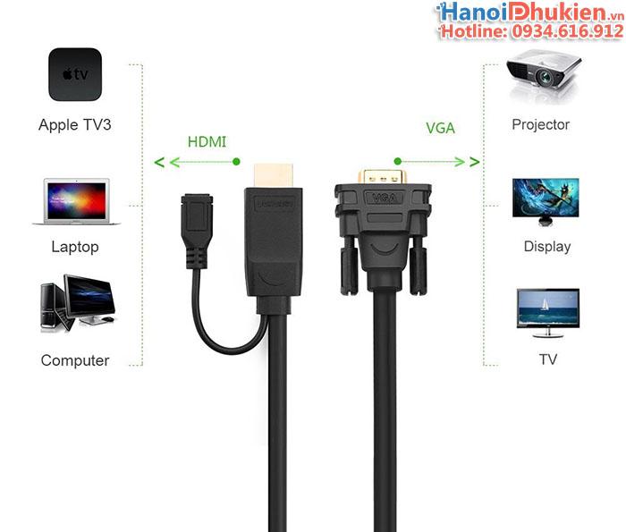 Cáp chuyển đổi HDMI sang VGA 2M Ugreen 30450 dây tròn