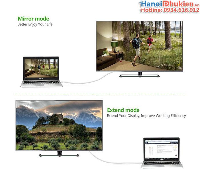 Cáp kết nối Macbook ra Tivi, máy chiếu 2M Ugreen 10404 (trắng)