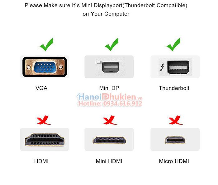 Cáp Thunderbolt sang VGA 1.5M Ugreen 10410 chính hãng