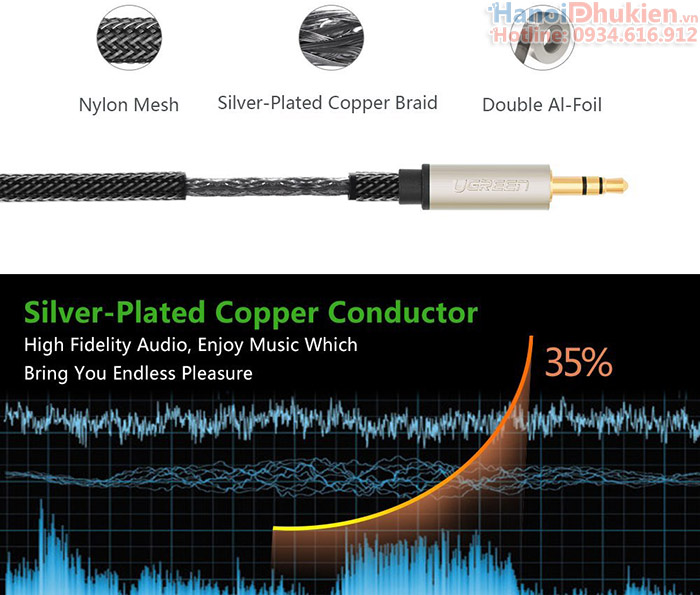Cáp âm thanh 3.5mm sang 3.5mm mạ vàng 24K ugreen