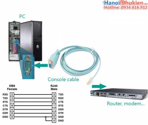Cáp Cisco (console) Rs232 sang RJ45 1.8M